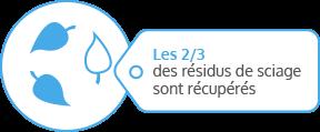 2-1-1-residus-sciage